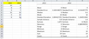 Descriptive Statistics1