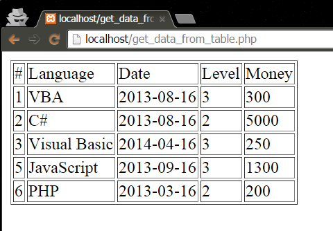 get_data_from_table_php