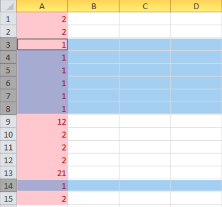 Vba delete remove rows from a specific worksheet in excel if you are familiar with the for loop and you have not had this task until now you would probably decide to start a loop from 1 to 15 and delete every ibookread Download